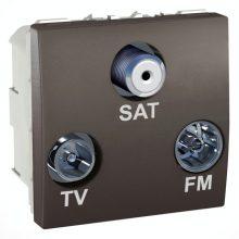 Schneider Unica MGU3.450.12 TV-R-SAT aljzat, végzáró, 2 modulos, grafit burkolattal, keret és rögzítőkeret nélkül, süllyesztett