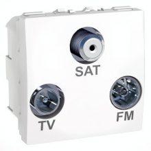 Schneider Unica MGU3.450.18 TV-R-SAT aljzat, végzáró, 2 modulos, fehér burkolattal, keret és rögzítőkeret nélkül, süllyesztett