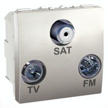 Schneider Unica MGU3.450.30 TV-R-SAT aljzat, végzáró, 2 modulos, alumínium burkolattal, keret és rögzítőkeret nélkül, süllyesztett