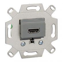 Schneider Merten MTN4583-0000 HDMI csatlakozó burkolat és keret nélkül