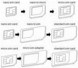 Type C / SIM kártya adapter